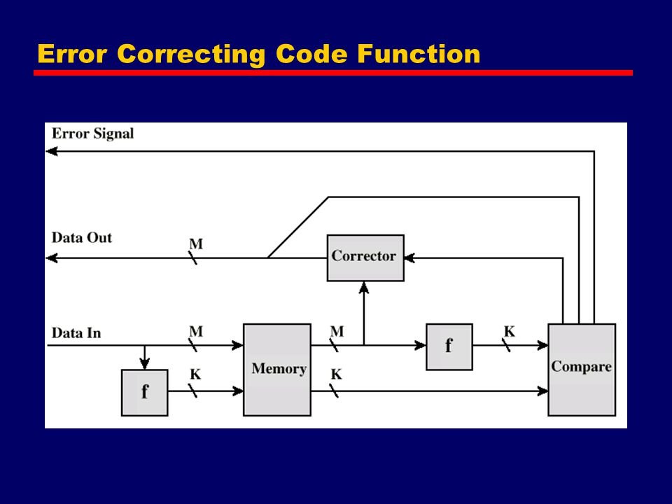 Error Correcting Code Function