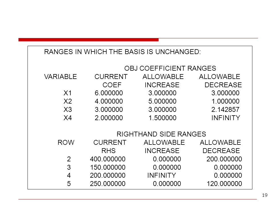 RANGES IN WHICH THE BASIS IS UNCHANGED:
