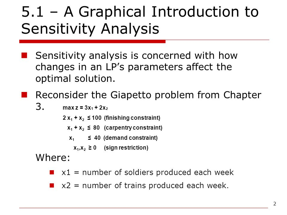 5.1 – A Graphical Introduction to Sensitivity Analysis