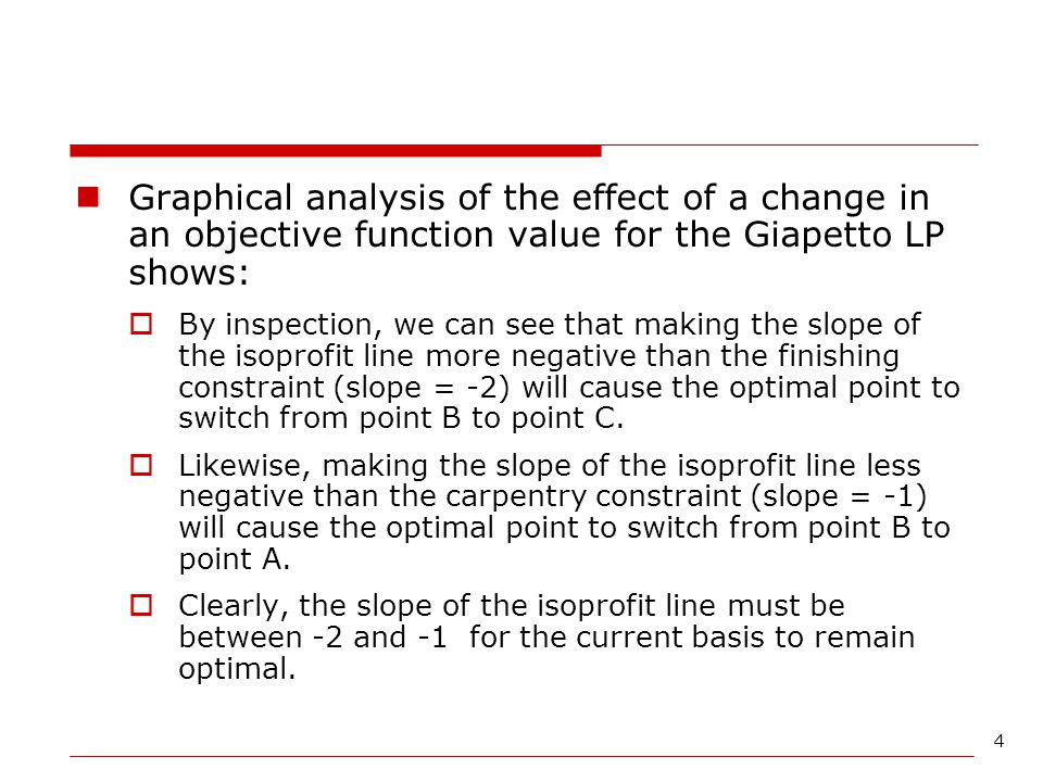 Graphical analysis of the effect of a change in an objective function value for the Giapetto LP shows: