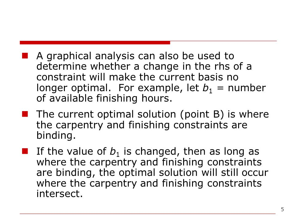 A graphical analysis can also be used to determine whether a change in the rhs of a constraint will make the current basis no longer optimal. For example, let b1 = number of available finishing hours.