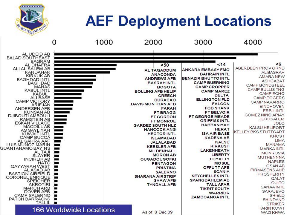 AEF Deployment Locations