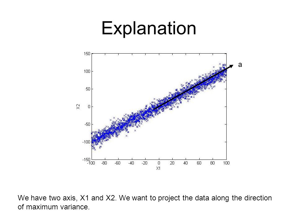 Explanation a. We have two axis, X1 and X2. We want to project the data along the direction.