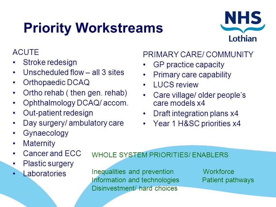 Priority Workstreams ACUTE PRIMARY CARE/ COMMUNITY Stroke redesign