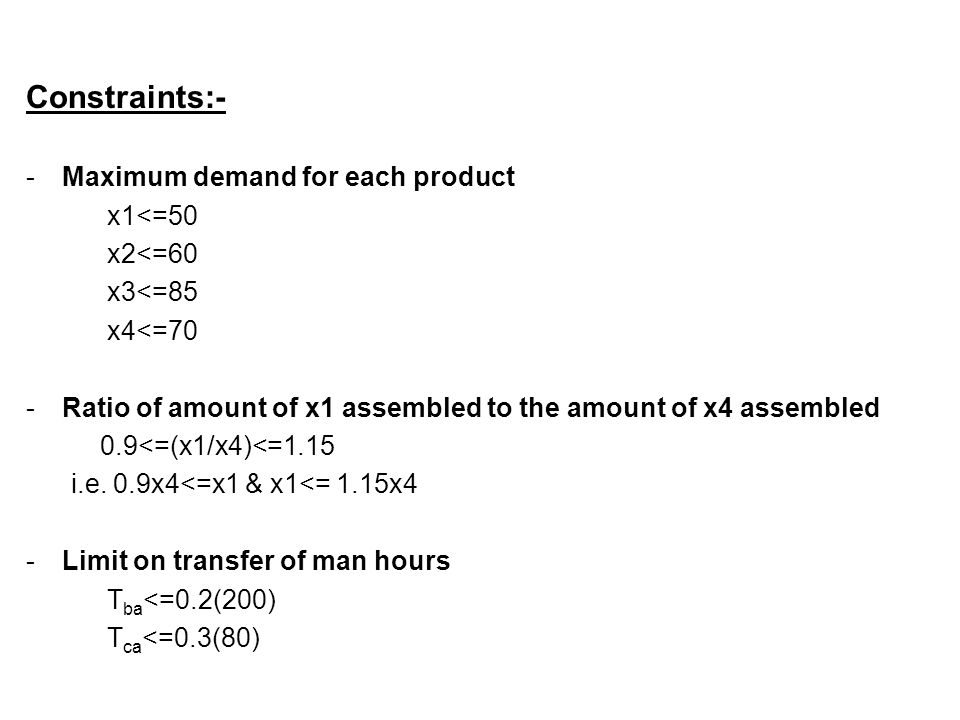 Constraints:- Maximum demand for each product x1<=50 x2<=60