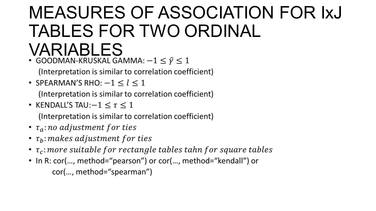 MEASURES OF ASSOCIATION FOR IxJ TABLES FOR TWO ORDINAL VARIABLES