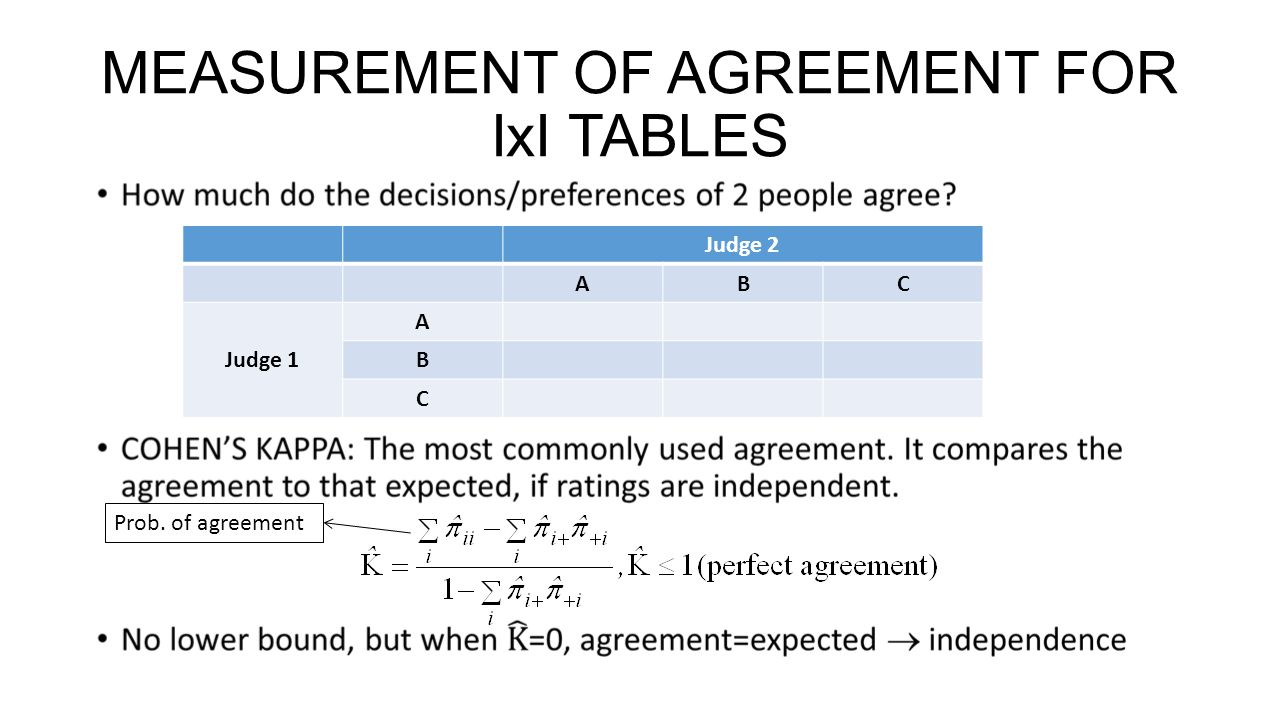 MEASUREMENT OF AGREEMENT FOR IxI TABLES
