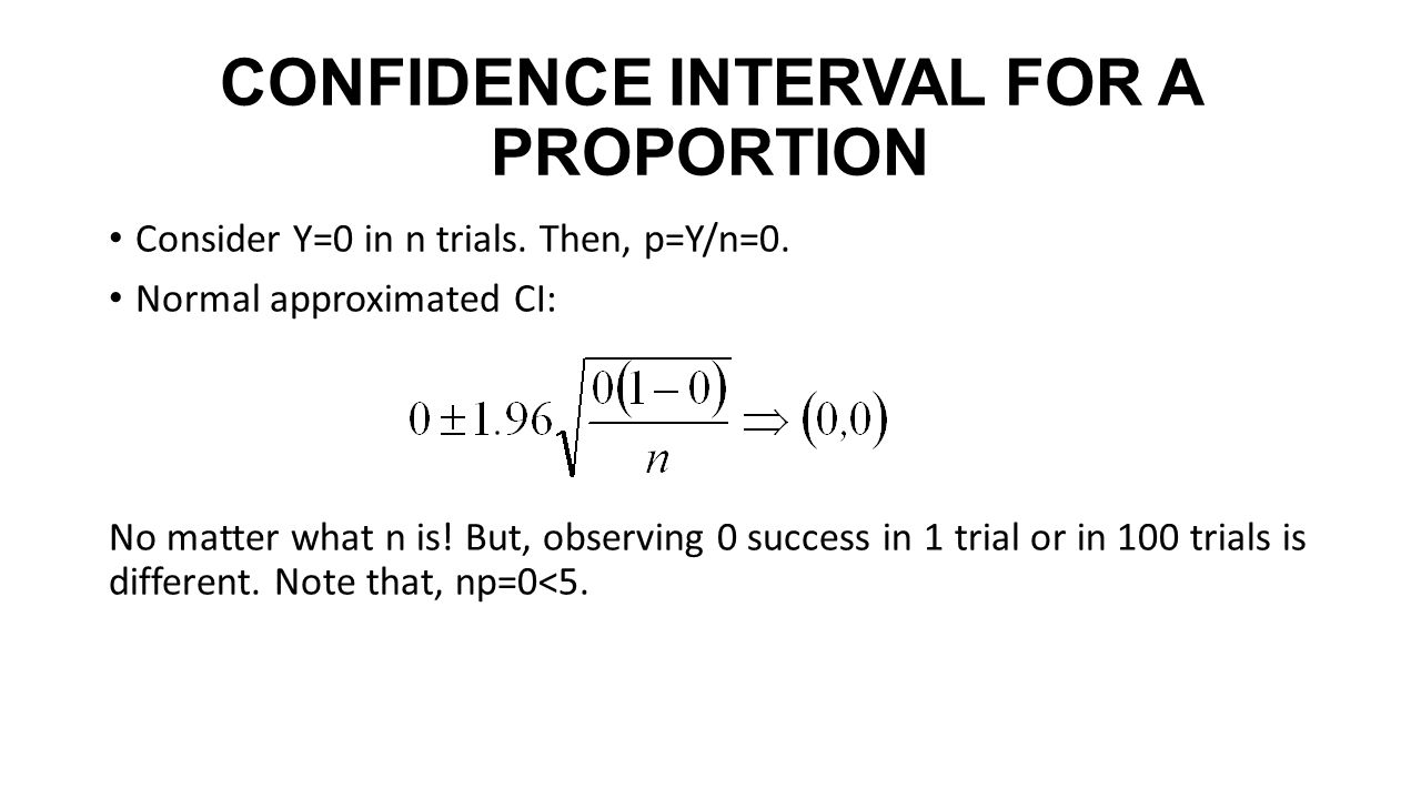 CONFIDENCE INTERVAL FOR A PROPORTION