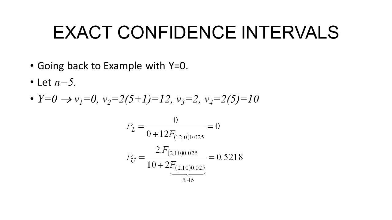 EXACT CONFIDENCE INTERVALS