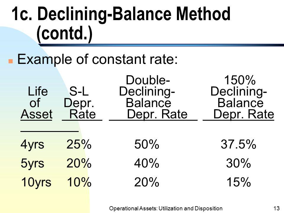 1c. Declining-Balance Method (contd.)
