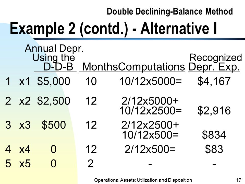 Double Declining-Balance Method Example 2 (contd.) - Alternative I