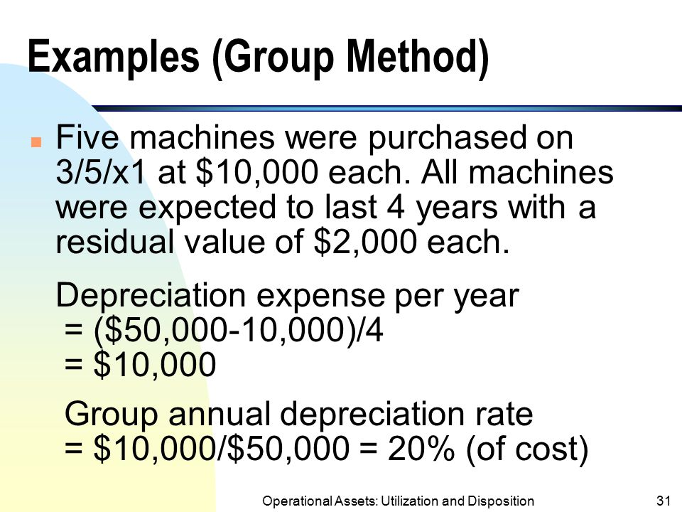 Examples (Group Method)