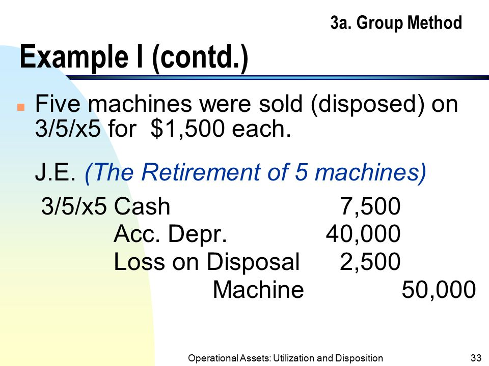 3a. Group Method Example I (contd.)