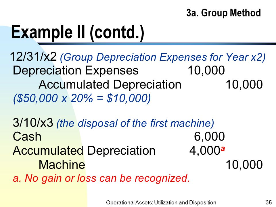 3a. Group Method Example II (contd.)