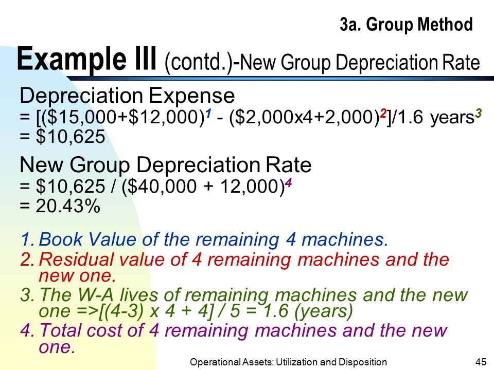 3a. Group Method Example III (contd.)-New Group Depreciation Rate