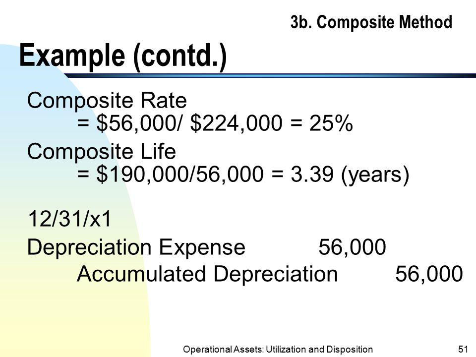 3b. Composite Method Example (contd.)