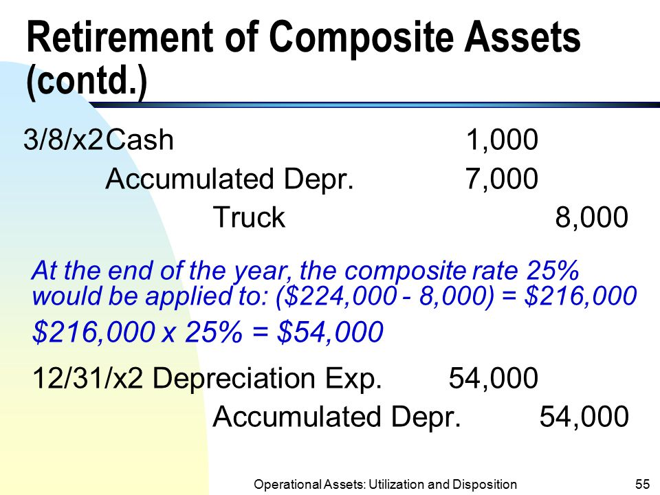 Retirement of Composite Assets (contd.)
