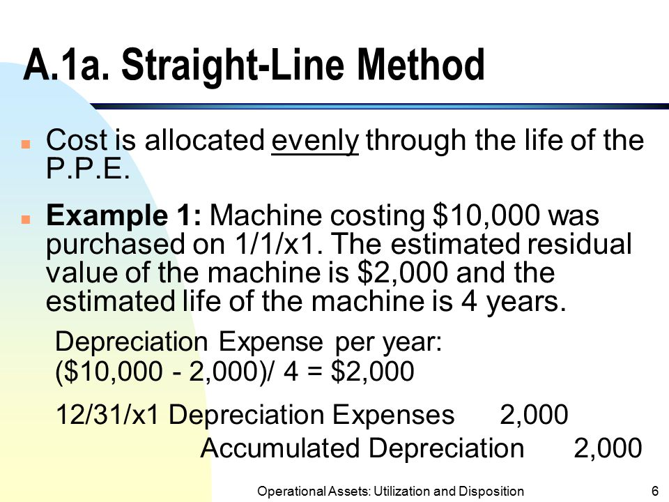 A.1a. Straight-Line Method
