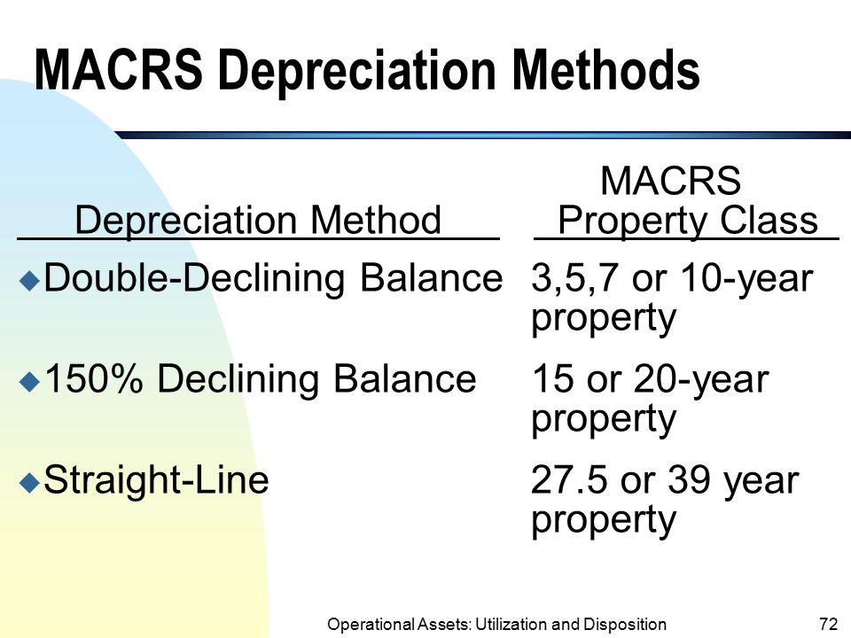 MACRS Depreciation Methods