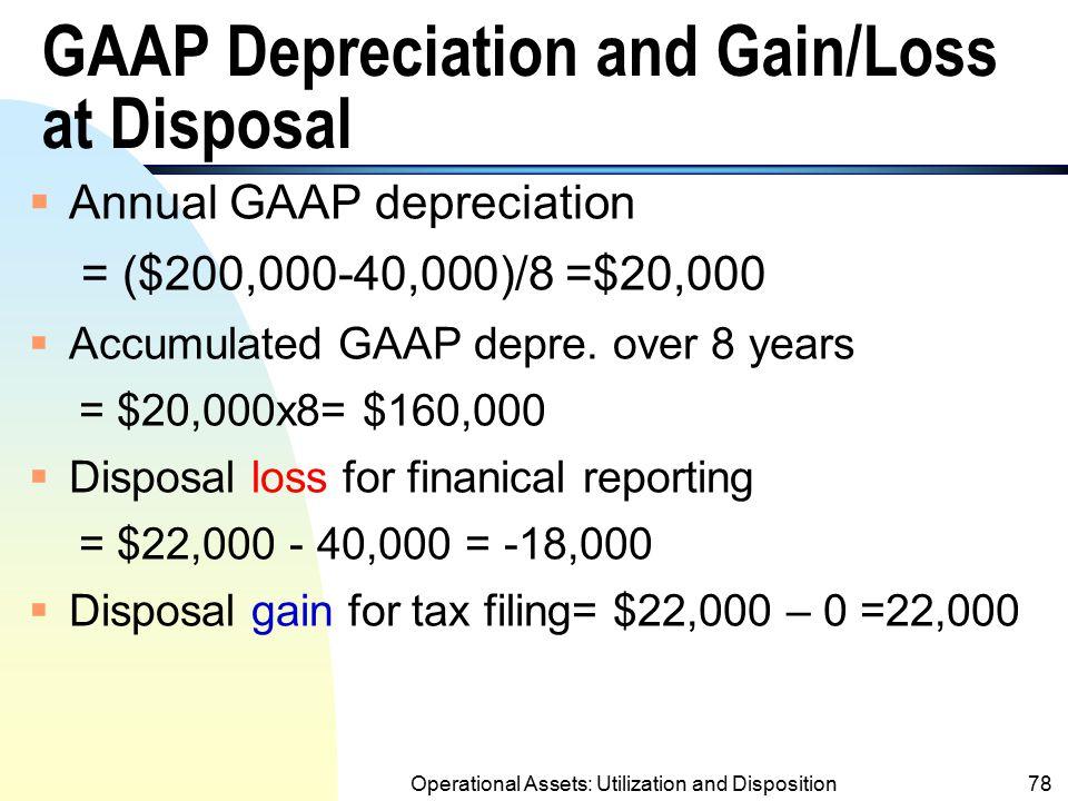 GAAP Depreciation and Gain/Loss at Disposal