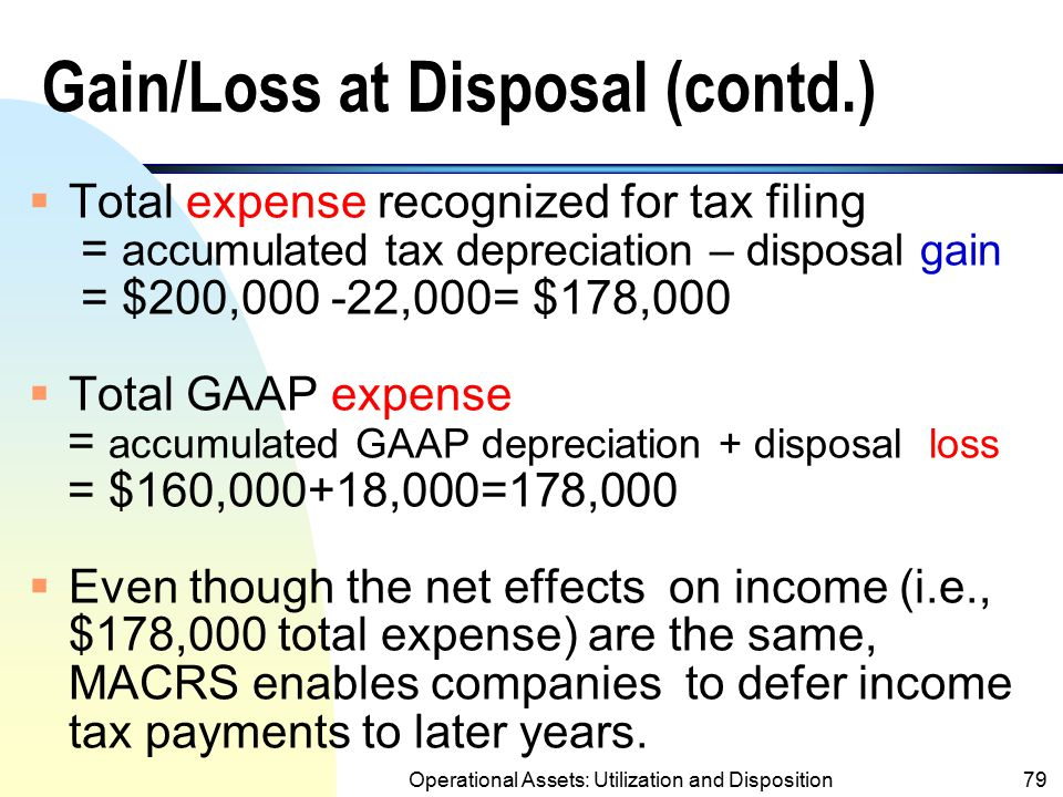 Gain/Loss at Disposal (contd.)
