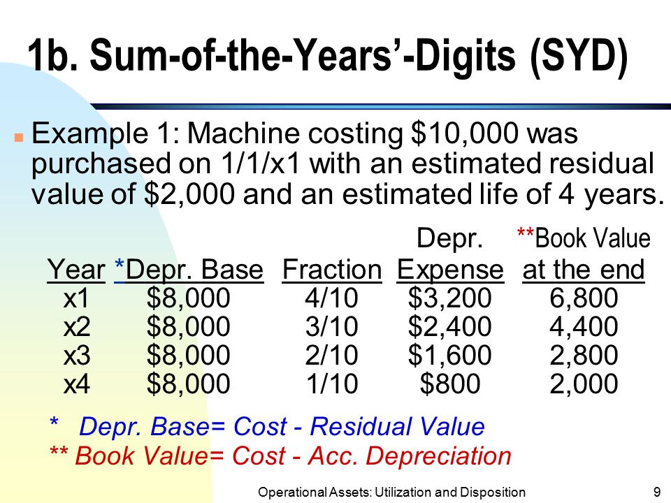 1b. Sum-of-the-Years'-Digits (SYD)