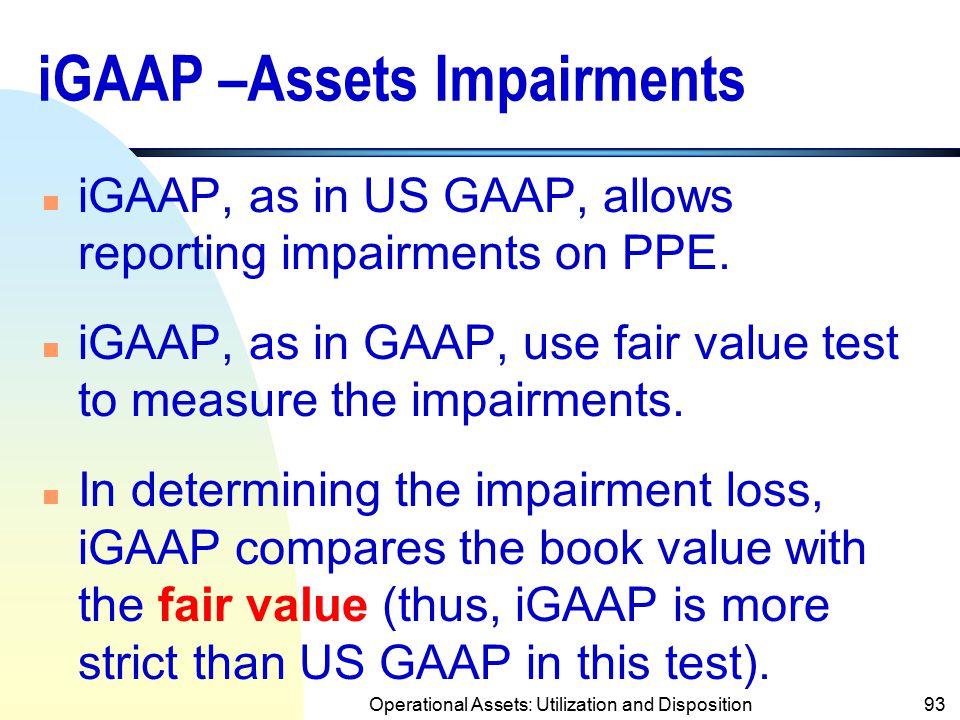 iGAAP –Assets Impairments