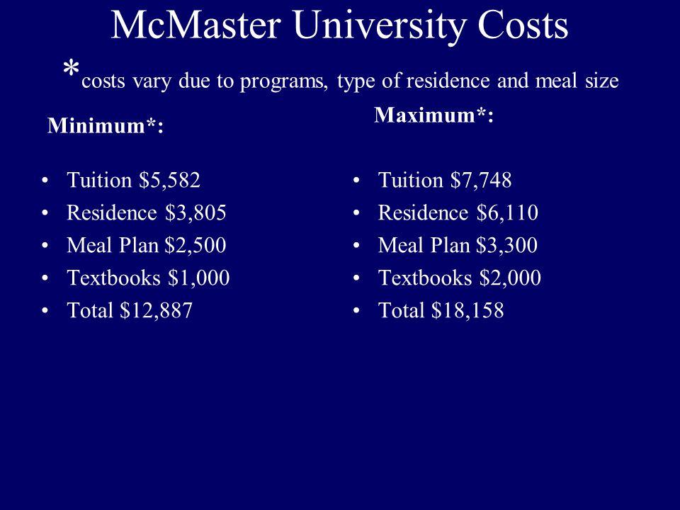 McMaster University Costs