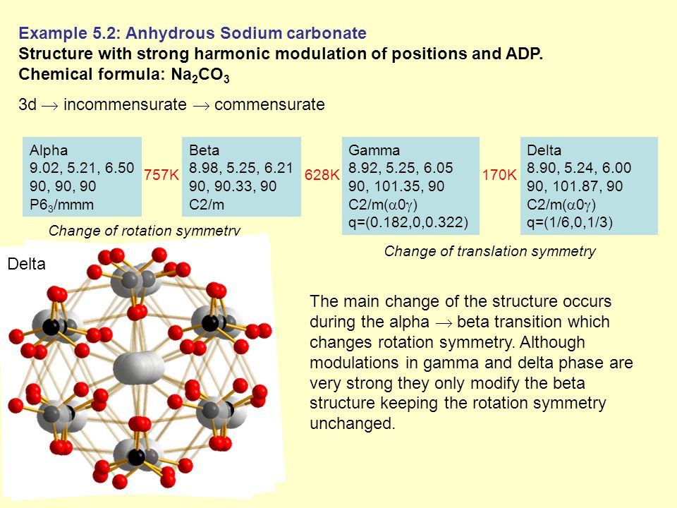Example 5.2: Anhydrous Sodium carbonate