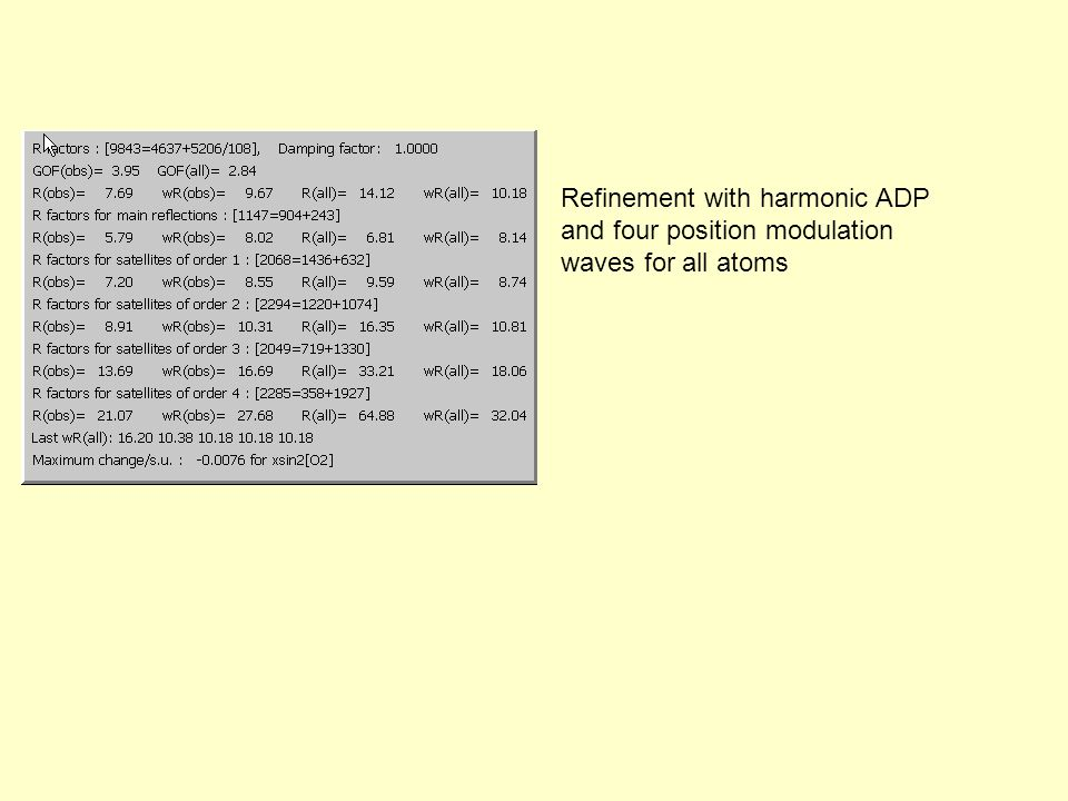 Refinement with harmonic ADP and four position modulation waves for all atoms