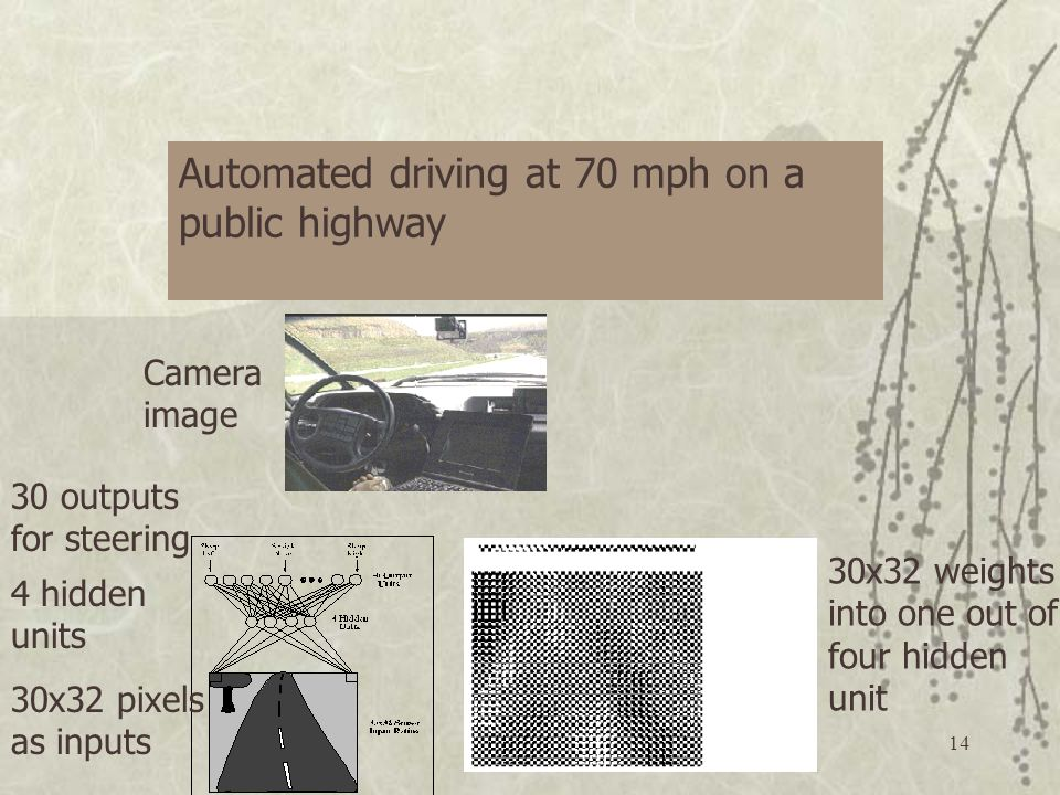 Automated driving at 70 mph on a public highway
