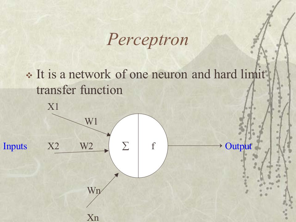 Perceptron It is a network of one neuron and hard limit transfer function. Inputs.  f. X1.