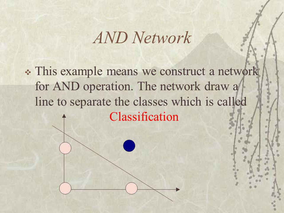 AND Network