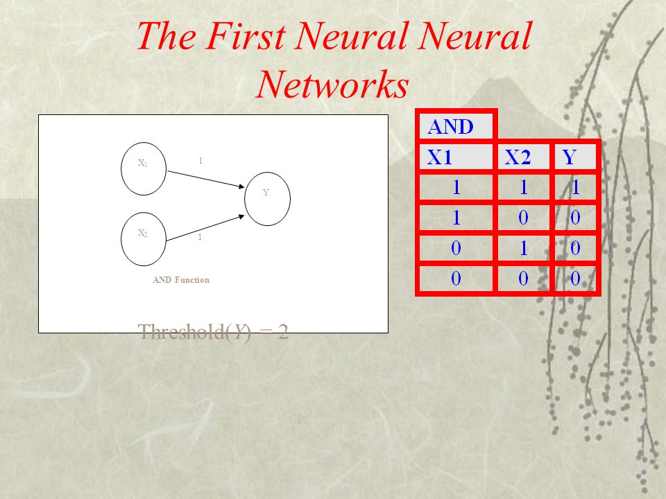 The First Neural Neural Networks