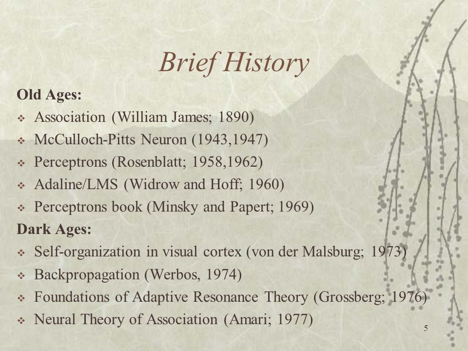 Brief History Old Ages: Association (William James; 1890)