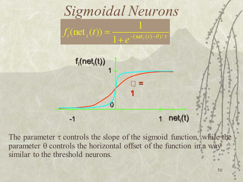Sigmoidal Neurons fi(neti(t))  = 1 neti(t)
