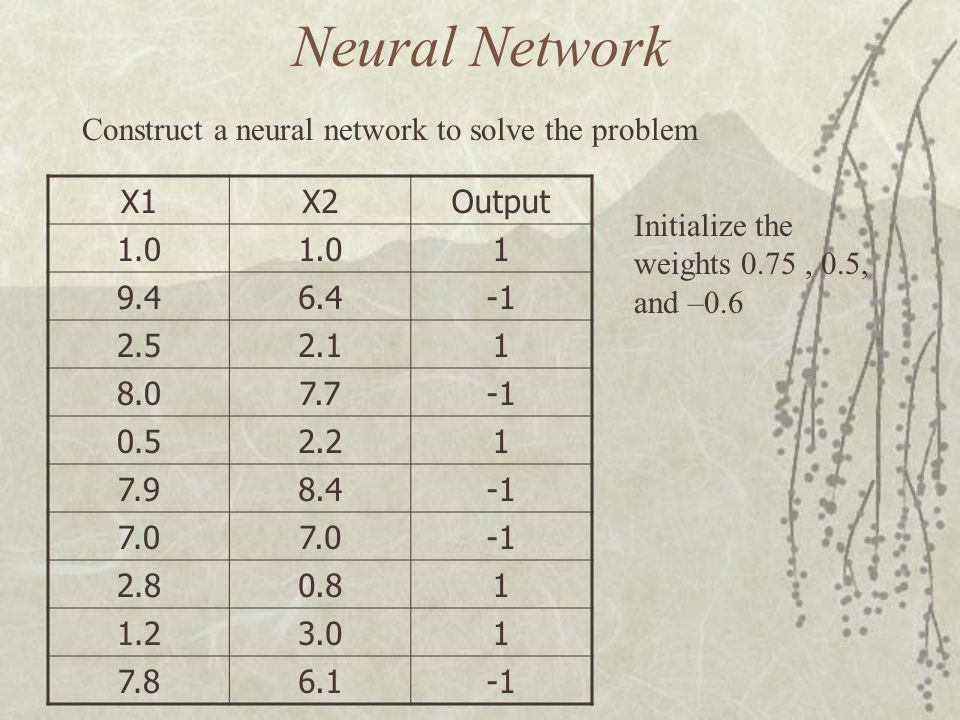 Neural Network Construct a neural network to solve the problem X1 X2