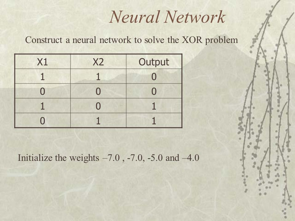 Neural Network Construct a neural network to solve the XOR problem X1