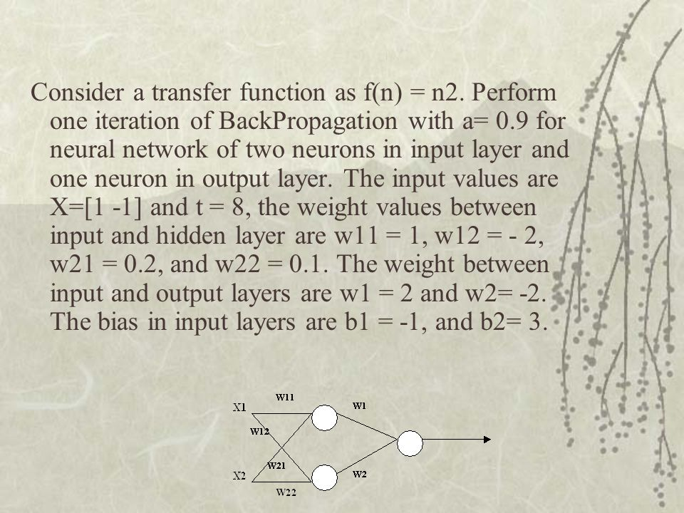 Consider a transfer function as f(n) = n2