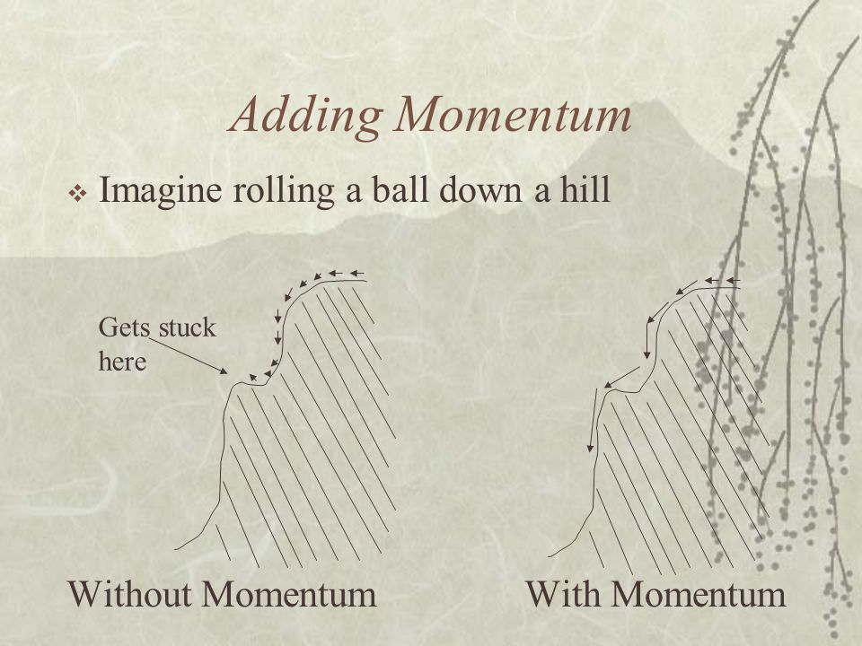 Adding Momentum Imagine rolling a ball down a hill