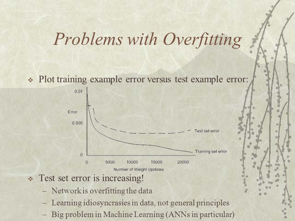 Problems with Overfitting
