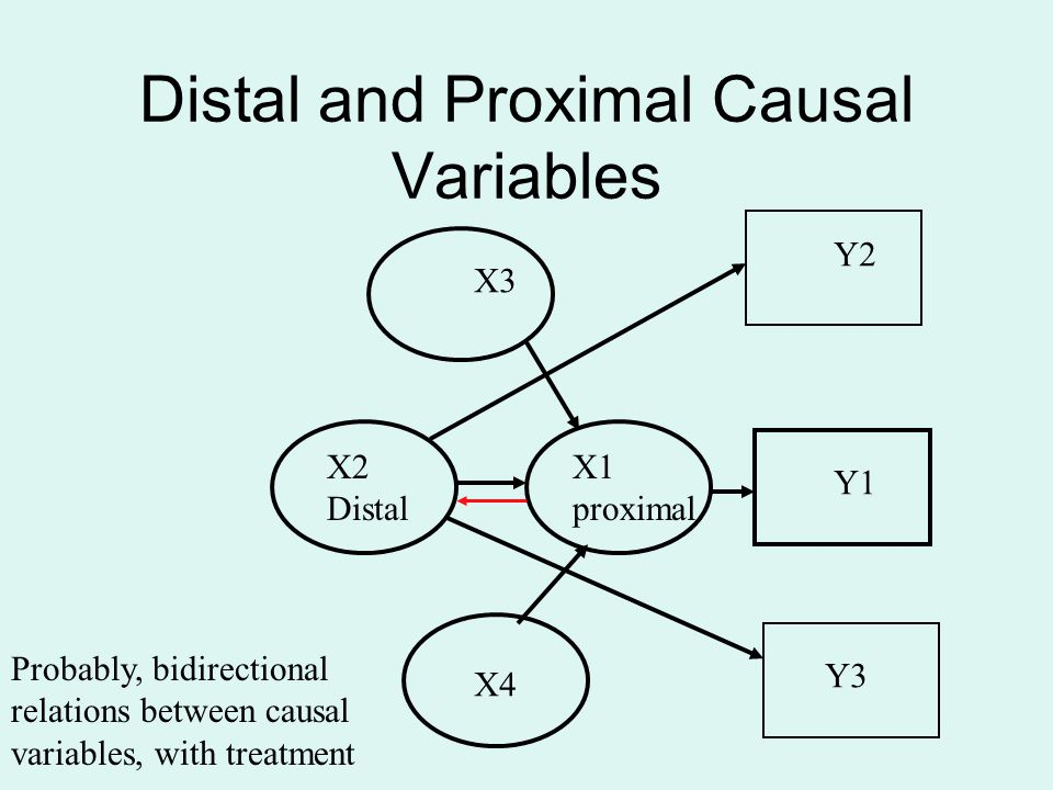 Distal and Proximal Causal Variables