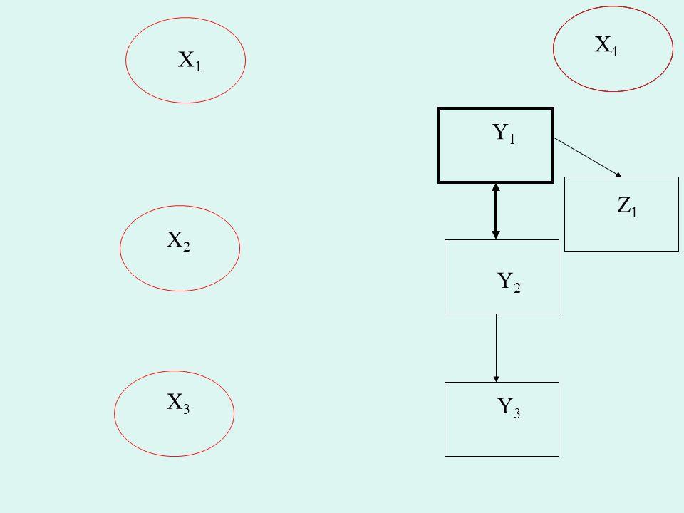 X4 X1 Y1 Z1 X2 Y2 X3 Y3
