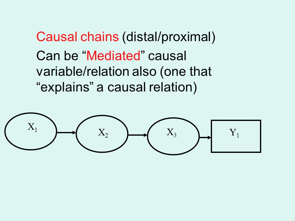 Causal chains (distal/proximal)