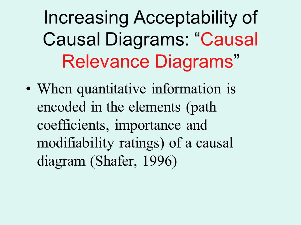Increasing Acceptability of Causal Diagrams: Causal Relevance Diagrams