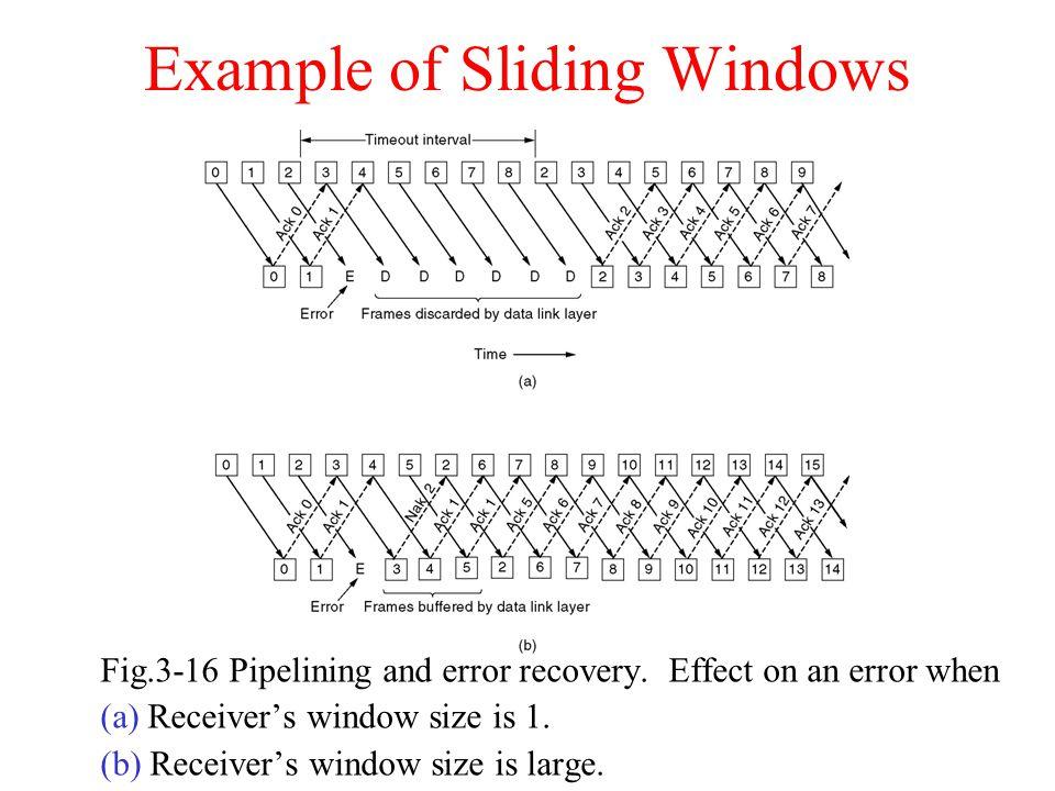 Example of Sliding Windows