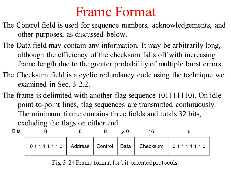 Fig.3-24 Frame format for bit-oriented protocols.
