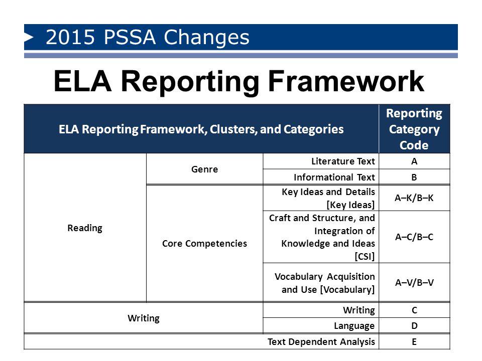 ELA Reporting Framework