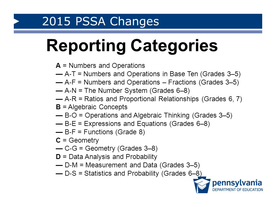 Reporting Categories 2015 PSSA Changes