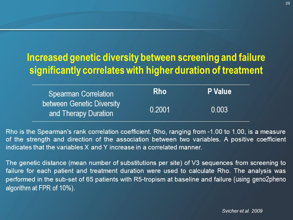 Increased genetic diversity between screening and failure